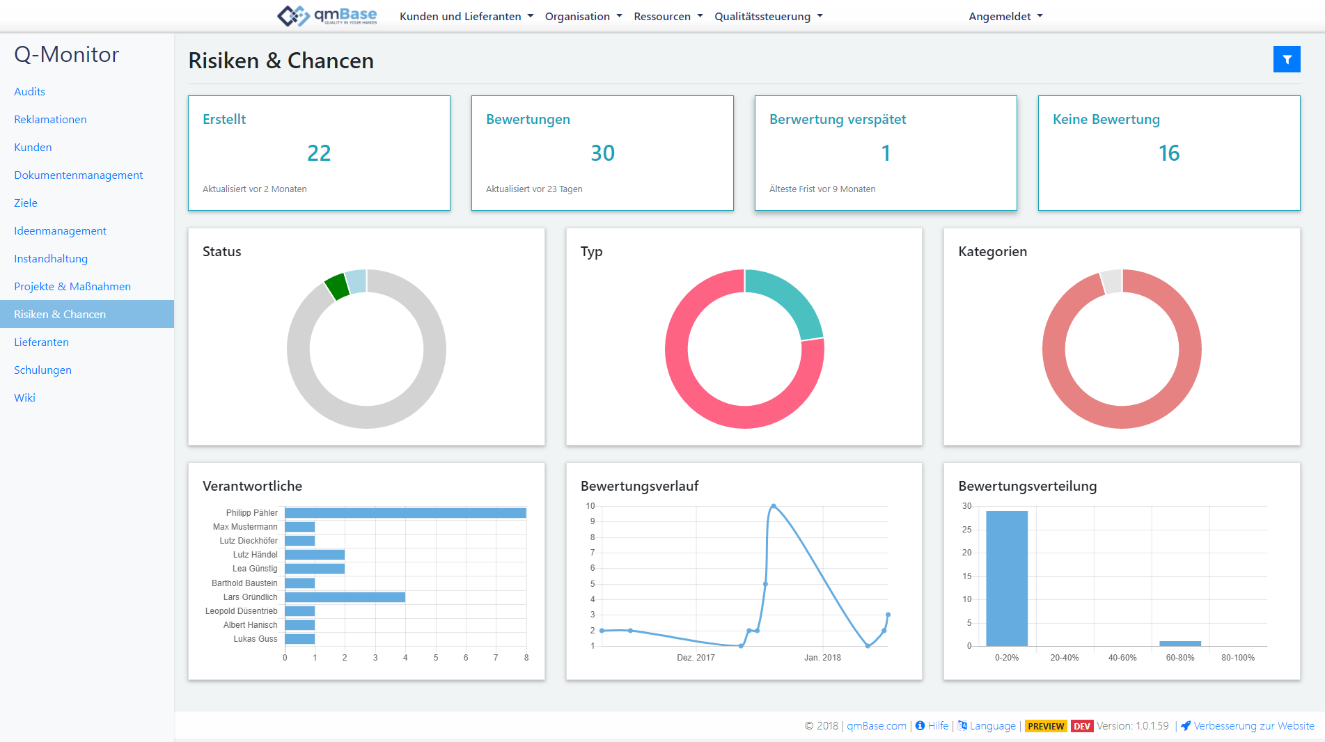 Risikomanagement Software Dashboard