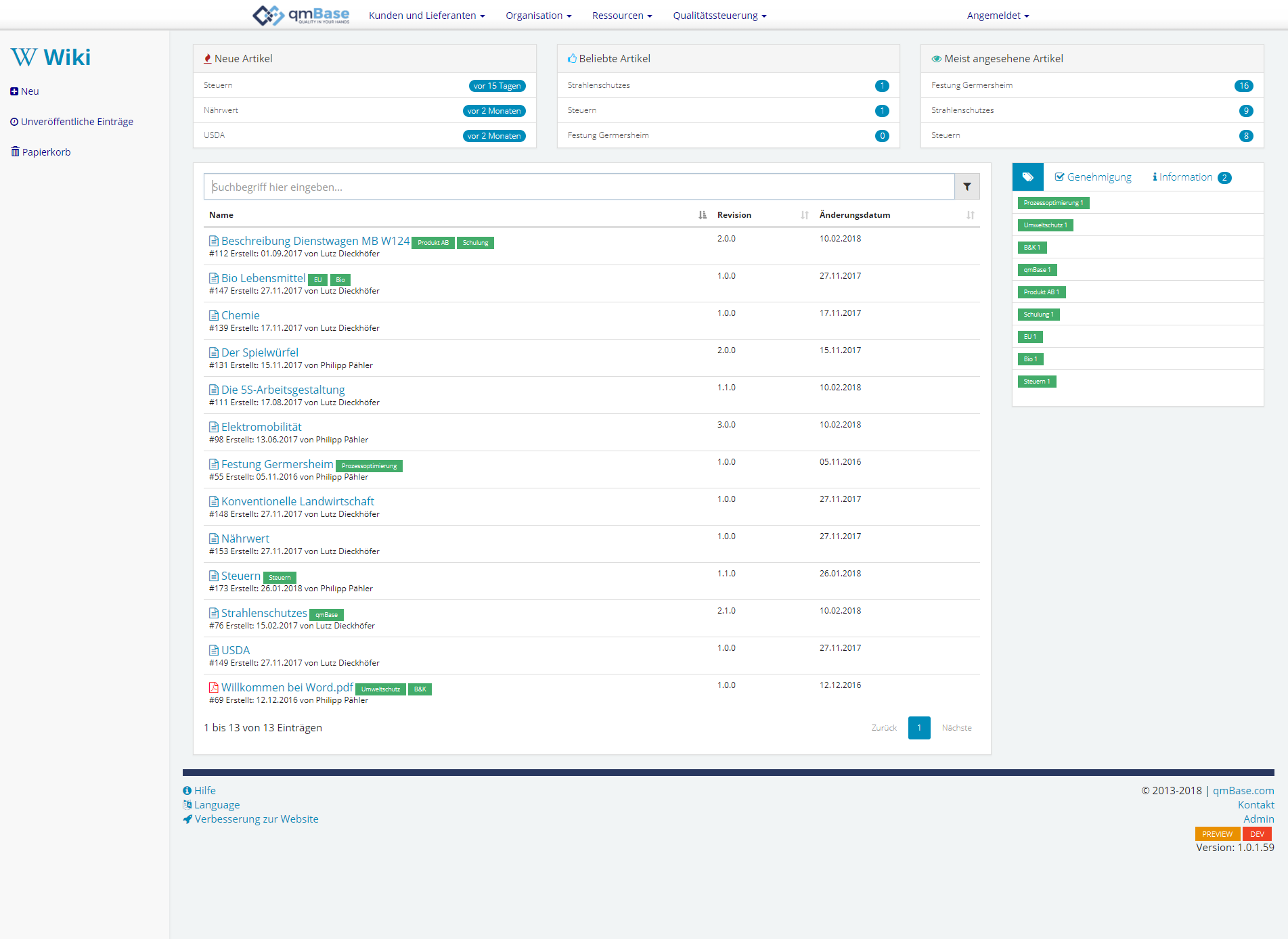 Unternehmenswiki Software Indexseite