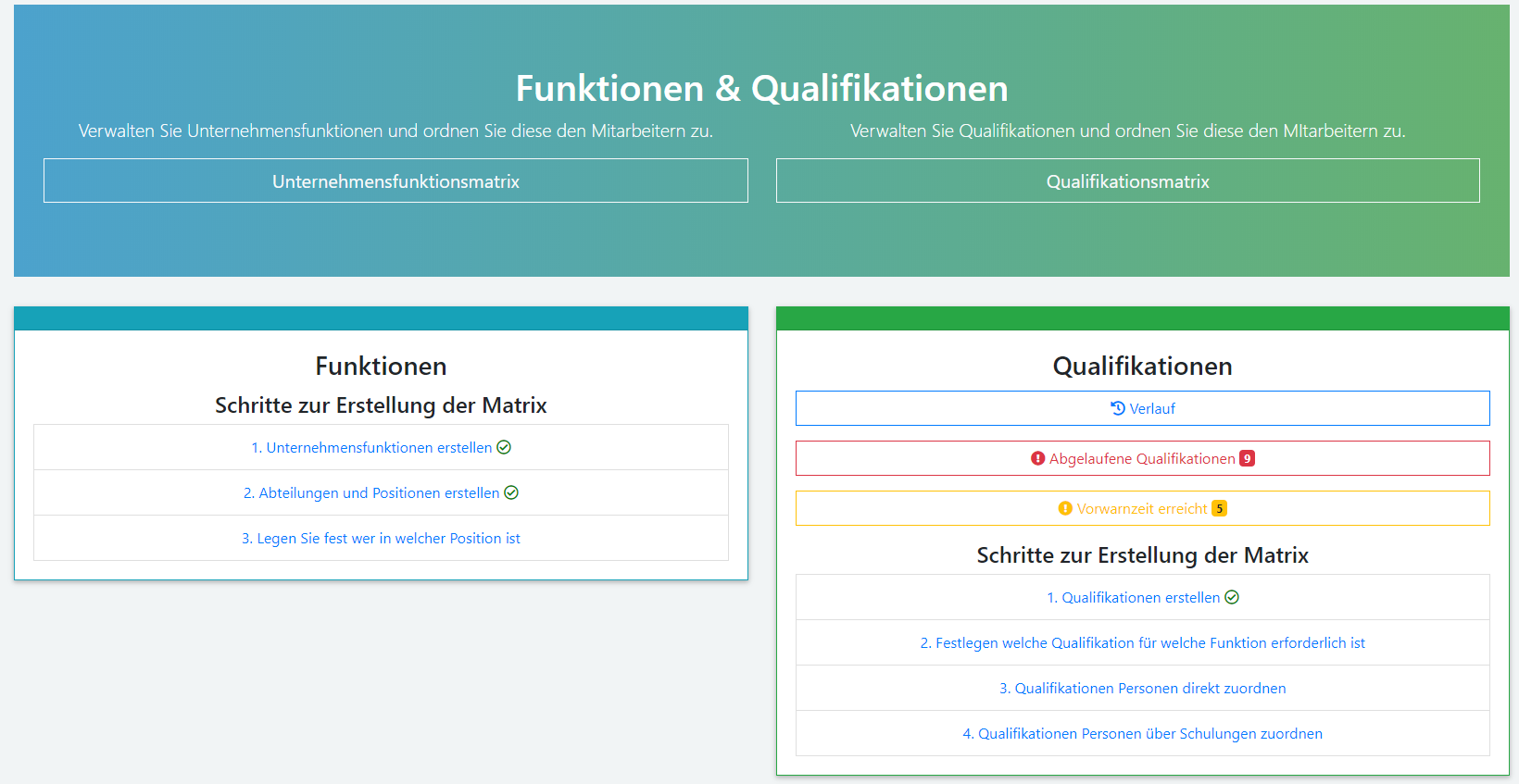 Qualifikationsmatrix