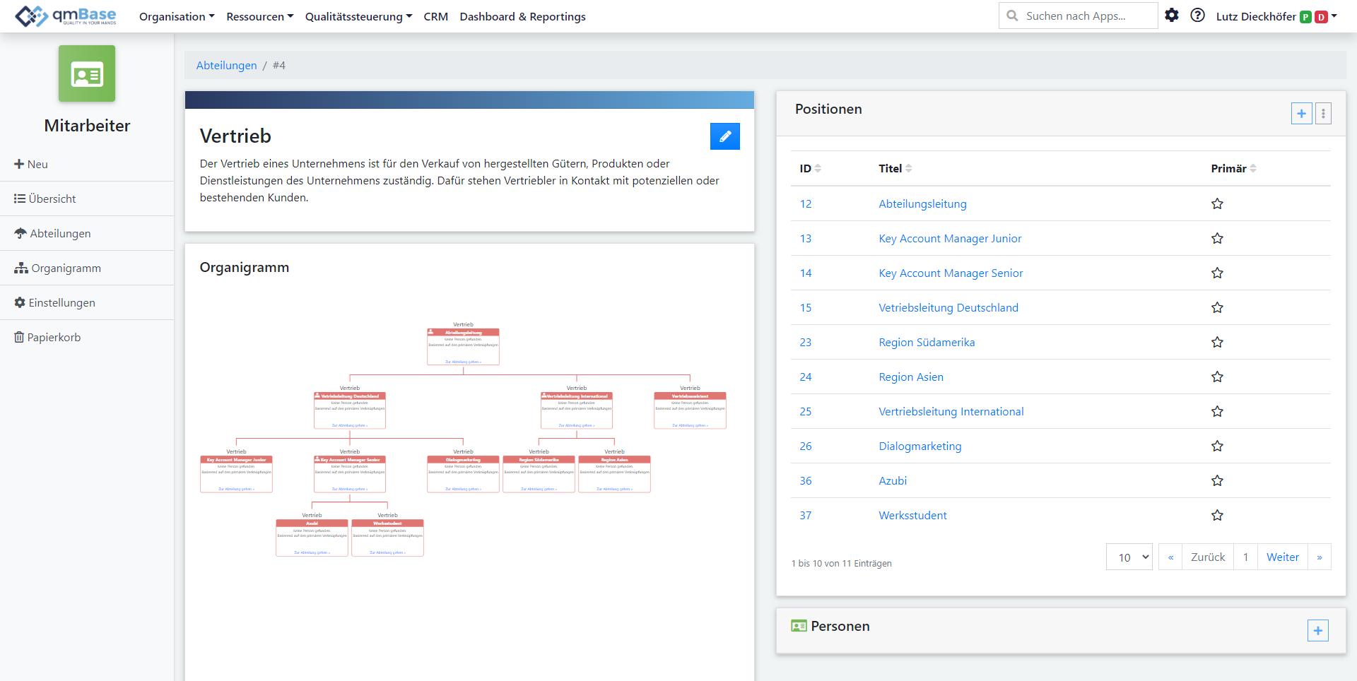 Software Organigramm erstellen